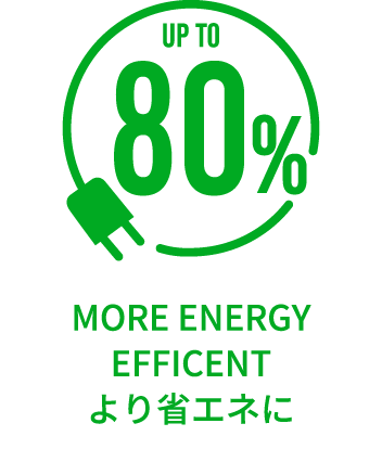 MORE ENERGY EFFICENT より省エネに